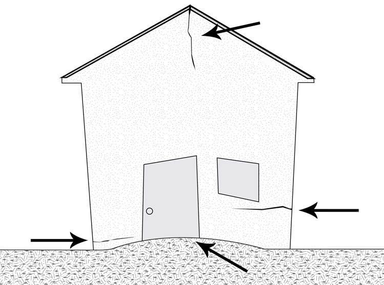 Foundation Or Slab Heaving Repair Company In Minnesota And