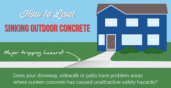Repair Sunked Concrete with PolyLevel® in Duluth Superior Area