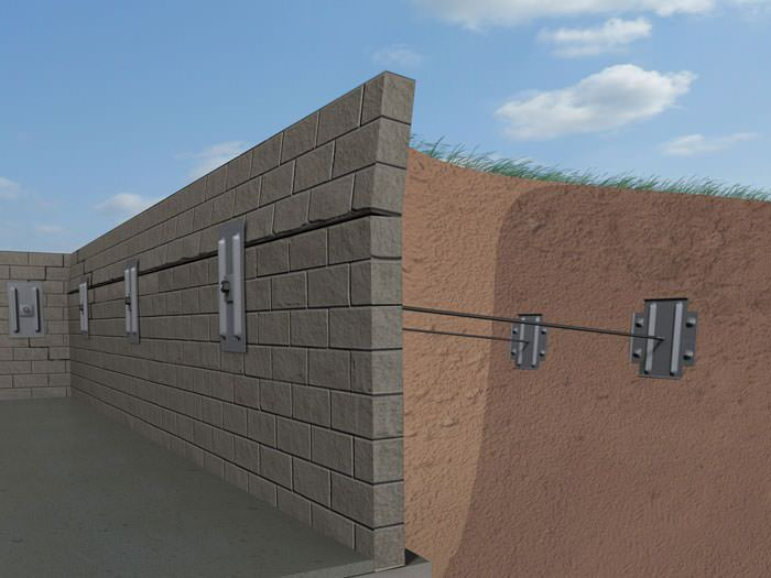 Graphic render of an installed foundation wall anchor system ... & Geo-Lock™ Wall Anchors Systems in Minnesota and Wisconsin | Wall ...